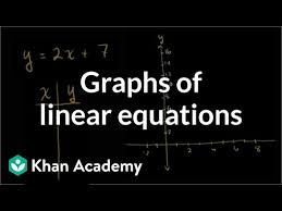 graphing a linear equation y 2x 7