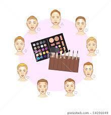 flat vector set of diffe woman face