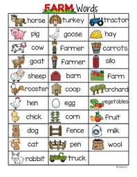 Farm Theme Concise Page Of 32 Vocabulary Words Farm Vocabulary Farm Activities Preschool Farm Preschool