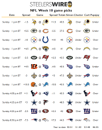 NFL Week 10 picks for all Sunday games