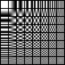 fourier transforms and jpeg compression