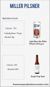 how many calories in miller pilsner