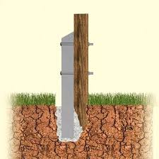 Repair A Broken Fence Post How To Guide Buy Online Uk Delivery