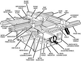 Parts Of A Table Saw Diagram At Duckduckgo Ryobi Ryobi Table Saw Table Saw