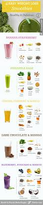 healthy smoothie recipes 5 best