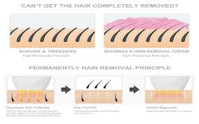 hair without shaving or waxing