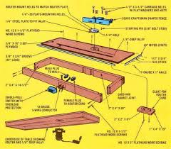 Mother S Router Shaper Table Do It Yourself Mother Earth News