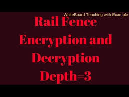 Rail Fence Encryption And Decryption Depth 3 Youtube