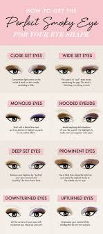 perfect smoky eye for your eye shape