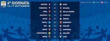 Serie A 2017-2018, 4ª giornata: risultati e classifica ...