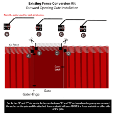 Existing Fence Conversion System For Shorter Fences Kit In 2020 Cat Fence Short Fence Fence