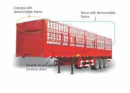 Sugarcane Transport Fence Cargo Truck Trailer With 3 Axles 45 Tons Capacity Buy Fence Cargo Trailer Sugarcane Cargo Trailer Sugarcane Fence Trailer Product On Alibaba Com