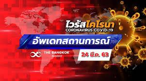 อัพเดทสถานการณ์ 'ไวรัสโควิด-19' วันที่ 24 มีนาคม 2563 - The ...