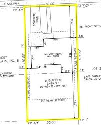 Building Codes What Are Survey Plats Building Lines Easements And Why Do They Matter