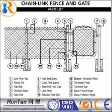 Decorative Chain Link Fence Removable Garden Fence Buy Removable Garden Fence Cheap Chain Link Fencing 5 Foot Chain Link Fence Product On Alibaba Com