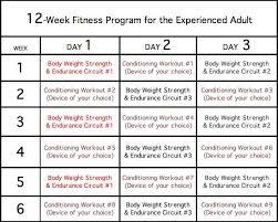 athlete cycle 1 week 5 day 1