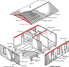 identifying removing a load bearing wall