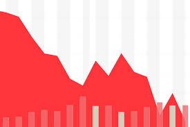 Dow closes in bear market ...