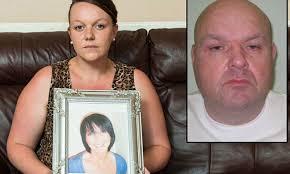Britain's Darkest Taboos: My mother was murdered by her stalker  ex-boyfriend | Daily Mail Online