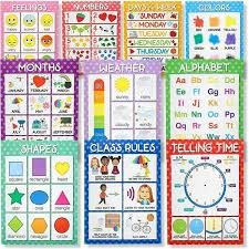 10 Educational Preschool Poster For Toddlers Kids Room Nursery Learning 18 X 24 Wish