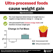 ultra processed foods cause weight gain