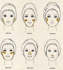 art of face contouring hair and