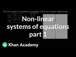 quadratic systems graphical solution