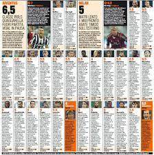 Juventus-Milan, voti e pagelle Gazzetta dello Sport: Giovinco ...