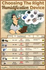 how to build a cigar humidor