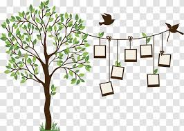 Tibetan Buddhist Wall Paintings Decal Mural Flower Family Tree Transparent Png
