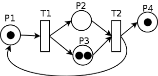 Petri net - Wikipedia