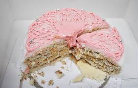 till you stop cake decoration machine