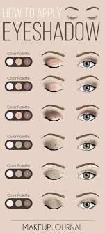 how to apply eye shadow eye makeup
