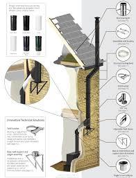 no chimney stoves wood stove chimney
