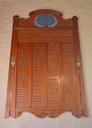Victor Ivan Powell - Online Cenotaph - Auckland War Memorial Museum