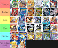 We can post images now! So here is a reupload of my game ranking with SwSh  : pokemon