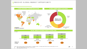 DraftKings IPO: Investors Get Great ...