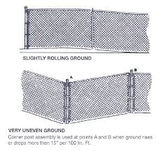 Rite Way Fencing Online How To Install Chain Link Fence On Slopes Rite Way Fencing Online 2020