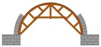 "Image result for build brick arch bridge on wood frame"""