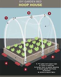 diy greenhouses cold frames
