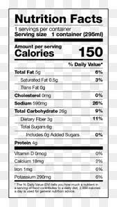 nutrition label template falep