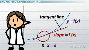 linear approximation in calculus