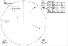 radar target an overview