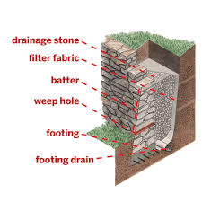 all about retaining walls building a