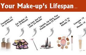 how long should i keep my makeup