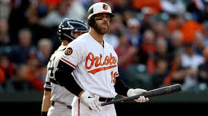 Chris Davis contract: How much do Orioles owe struggling first ...
