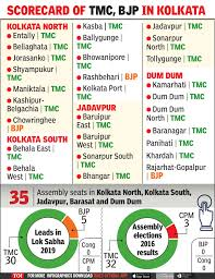 lok sabha results numbers point to
