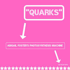 Stupid People | Abigail Foster's Photosynthesis Machine