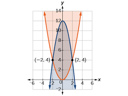 nar equations and inequalities