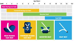 georgia car seat safety guide safe